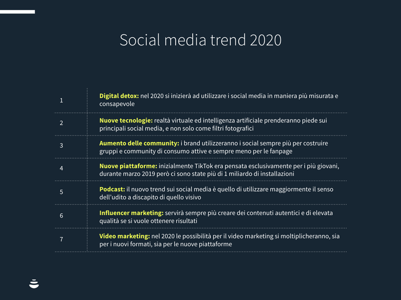 social media trend 2020_