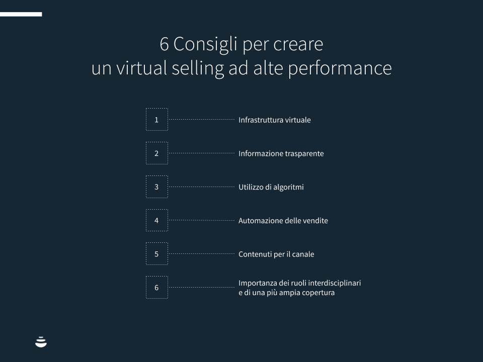 Infografica: Come creare un virtual selling ad alte performance: 6 consigli