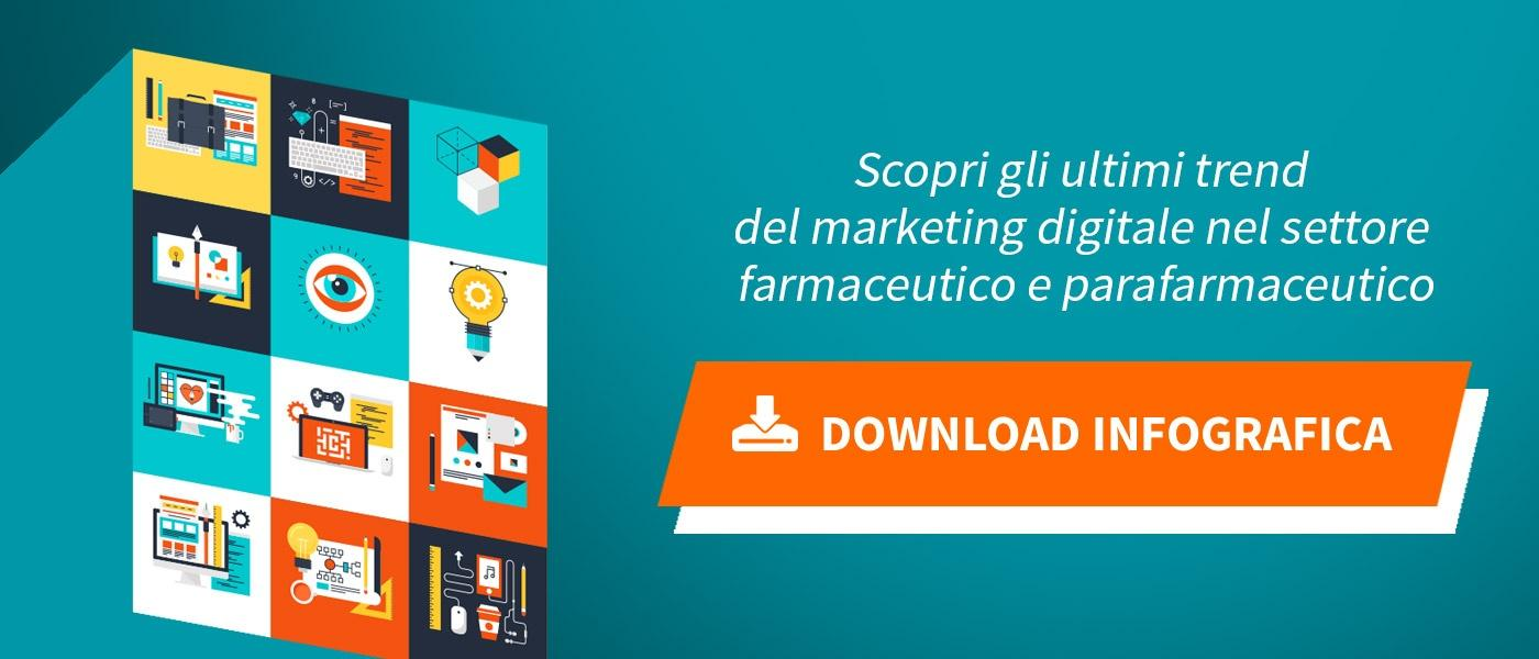Download-infografica-marketing-farmaceutico-online