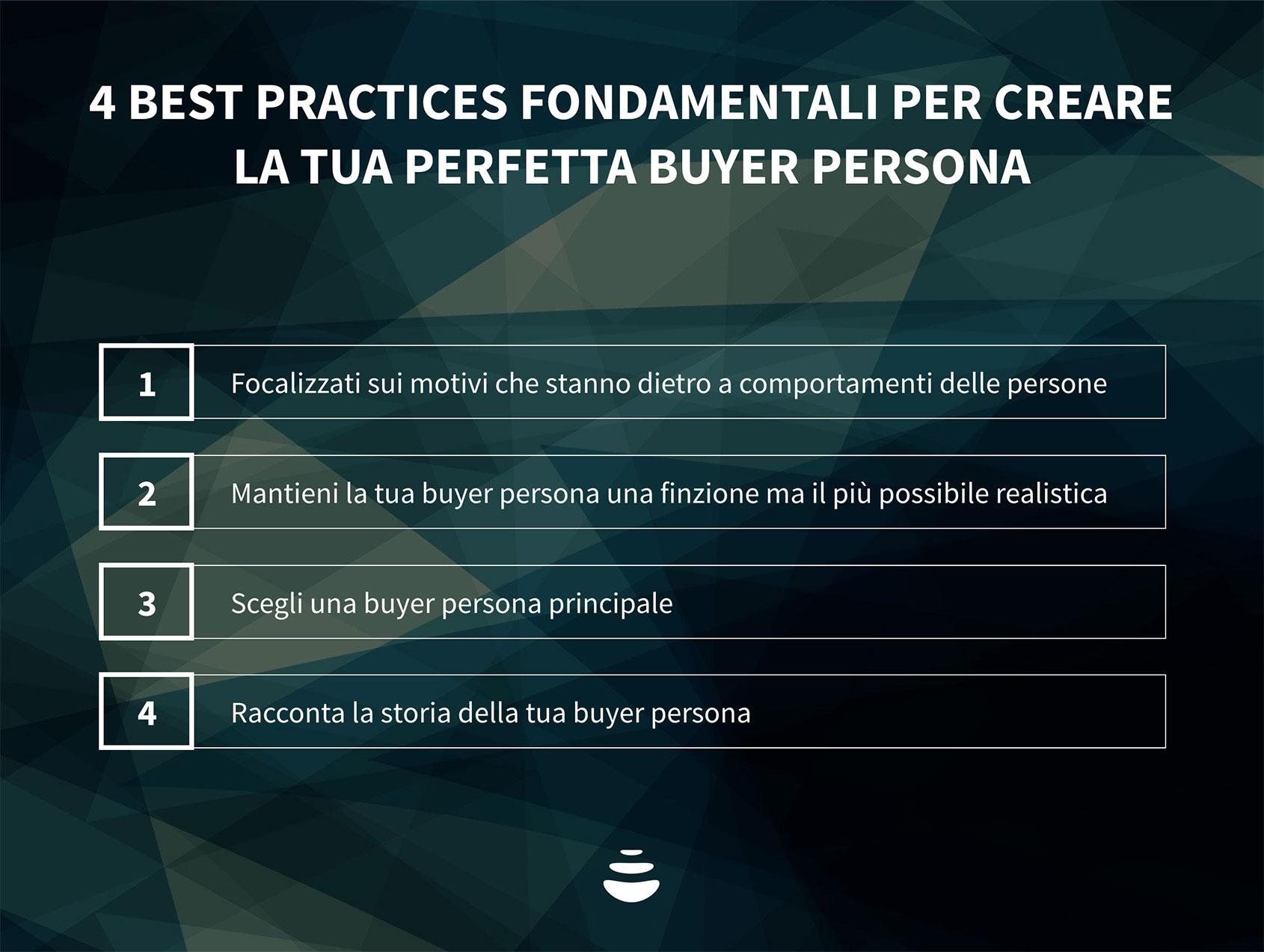 buyer personas advmedialab