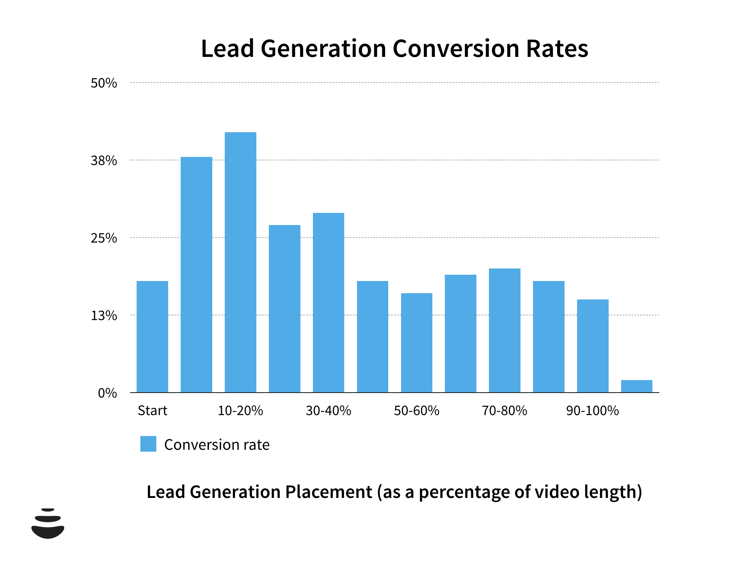 lead-generation-video-01.png
