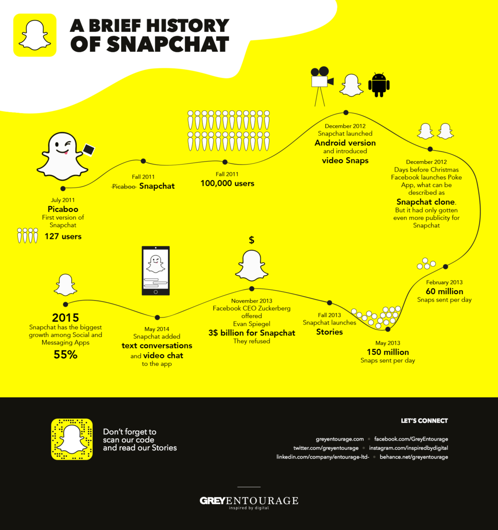 snapchat-marketing